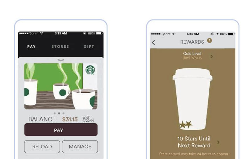 Starbuck Rewards App provides the customer with free rewards whenever they make a purchase. On top of it, it is possible to reload the card via website, phone, or app.